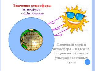 Значение атмосферы Атмосфера - «Щит Земли» Озоновый слой и атмосфера – надежн