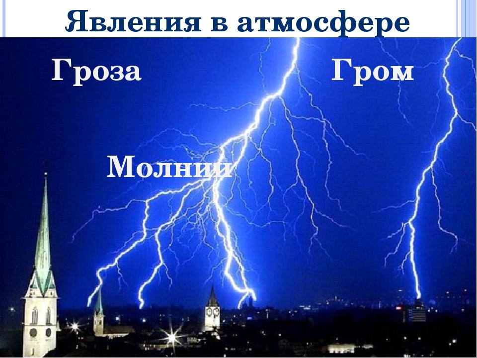 Явления в атмосфере Гроза Гром Молнии