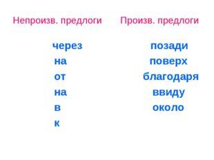 Непроизв. предлоги Произв. предлоги через позади на поверх от благодаря на вв