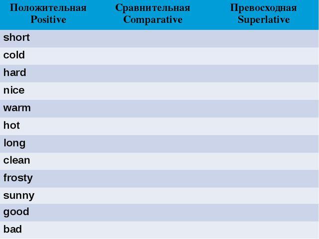 Положительная Positive Сравнительная Comparative Превосходная Superlative sh...