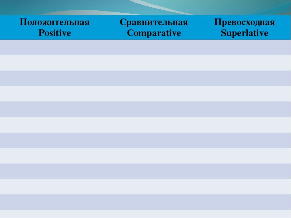 Положительная Positive Сравнительная Comparative Превосходная Superlative