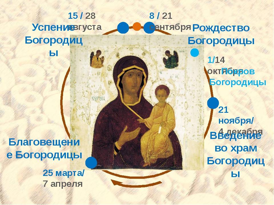1 / 14 сентября Новолетие 8 / 21 сентября Рождество Богородицы 15 / 28 авгус...