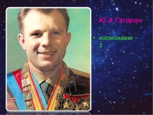 Ю.А.Гагарин космонавт – 1