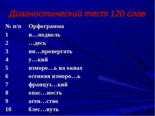 Диагностический тест 120 слов № п/пОрфограмма 1и…подволь 2…десь 3ни…прове