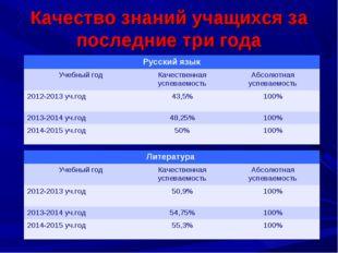 Качество знаний учащихся за последние три года Русский язык Учебный годКаче