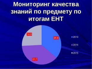 Мониторинг качества знаний по предмету по итогам ЕНТ