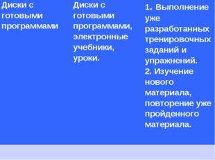 Диски с готовыми программамиДиски с готовыми программами, электронные учебни