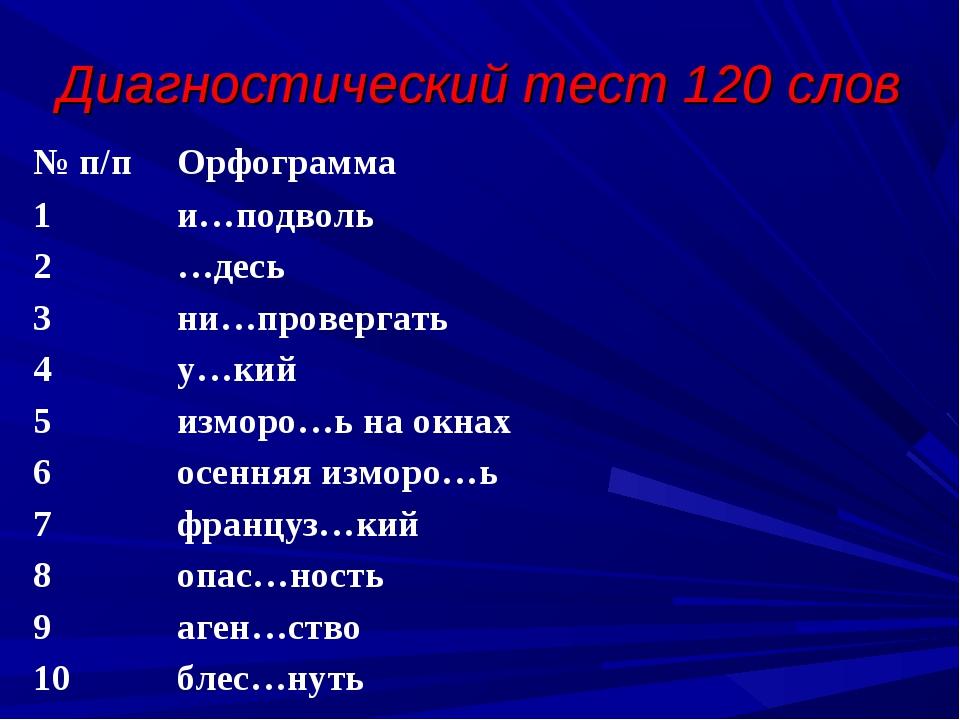 Диагностический тест 120 слов № п/пОрфограмма 1и…подволь 2…десь 3ни…прове...