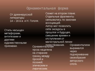 Орнаментальная форма От древнерусской литературы 14 – 16 в.в. и Н. Гоголя. Сю