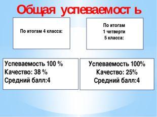 Общая успеваемость По итогам 4 класса: По итогам 1 четверти 5 класса: Успева