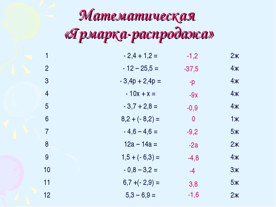 Математическая «Ярмарка-распродажа» -1,2 -37,5 -р -9х -0,9 0 -9,2 -2а -4,8 -4...