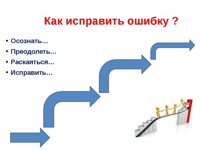 Как исправить ошибку ? Осознать… Преодолеть… Раскаяться… Исправить…