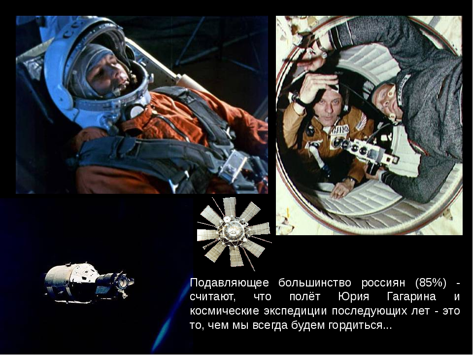 Подавляющее большинство россиян (85%) - считают, что полёт Юрия Гагарина и ко...