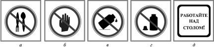 Запрещается пробовать вещества на вкус (а), брать вещества руками (б), оставлять неубранными рассыпанные или разлитые реактивы (в), оставлять открытыми склянки с жидкостями и банки с сухими веществами (г); работу проводить только над столом (д)