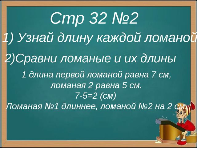 Стр 32 №2 1) Узнай длину каждой ломаной 2)Сравни ломаные и их длины 1 длина п...
