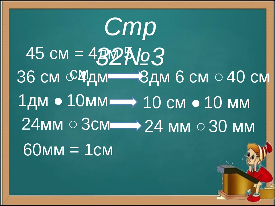 Стр 32№3 45 см = 4дм 5 см 36 см ˂ 4дм 3дм 6 см ˂ 40 см 1дм ˃ 10мм 10 см ˃ 10...