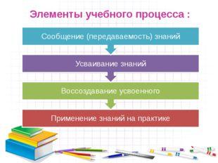 Элементы учебного процесса :