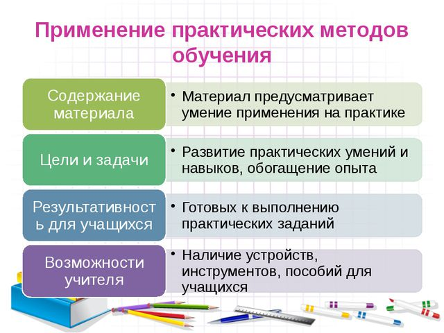 Применение практических методов обучения