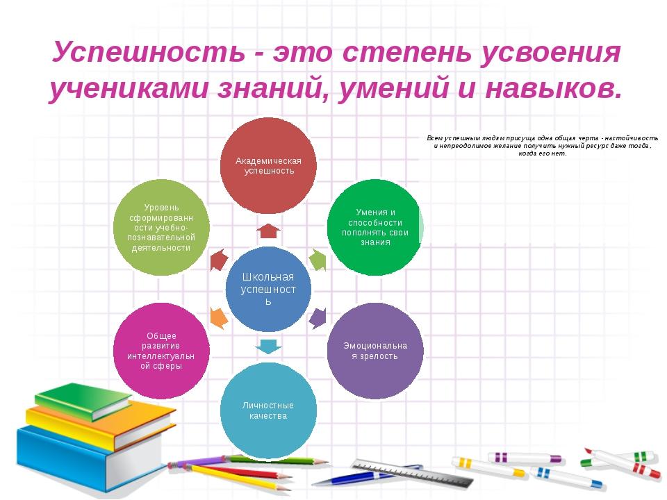 Успешность - это степень усвоения учениками знаний, умений и навыков. Всем ус...