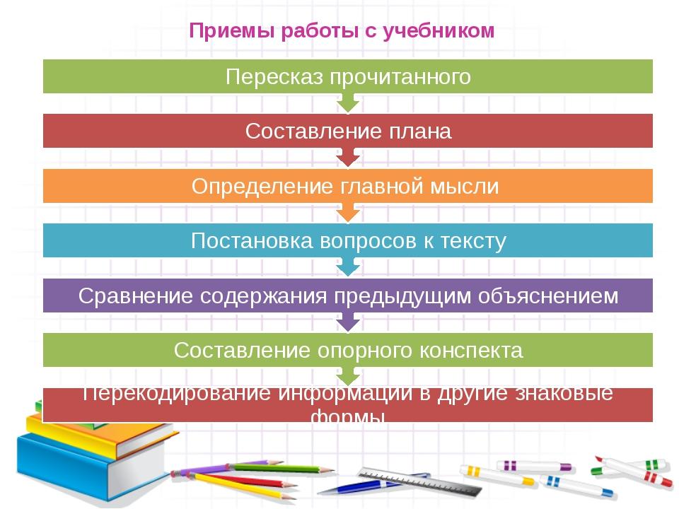 Приемы работы с учебником