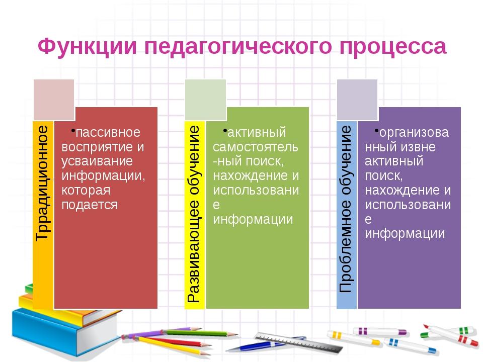Функции педагогического процесса