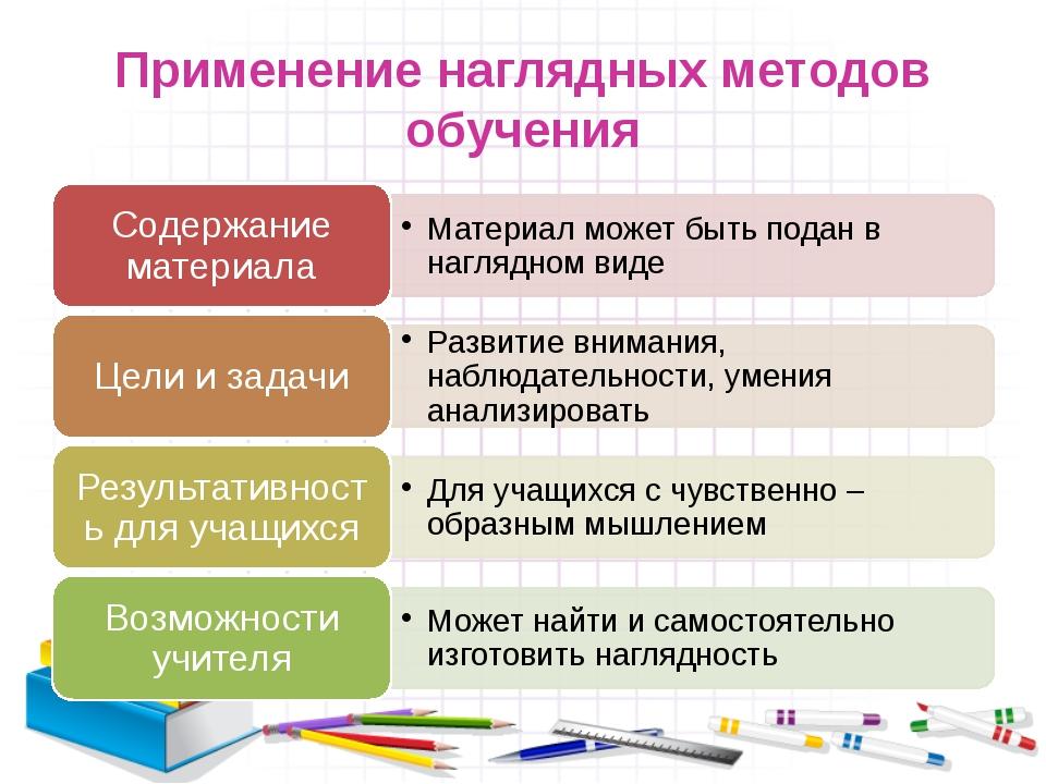 Применение наглядных методов обучения