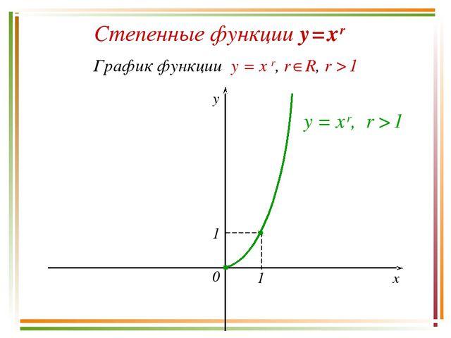 Степенные функции y = x r График функции y = x r, r R, r > 1 y x 0 y = x r,...