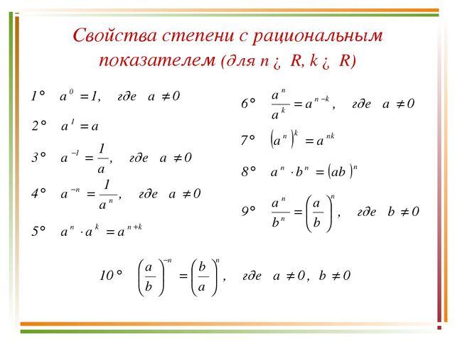 Свойства степени с рациональным показателем (для n ∈ R, k ∈ R)