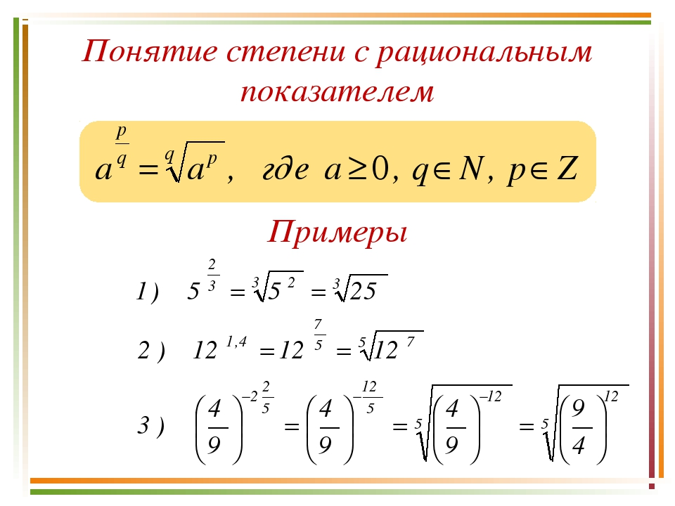 Понятие степени с рациональным показателем Примеры
