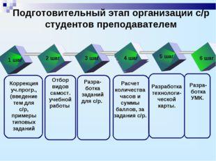 Подготовительный этап организации с/р студентов преподавателем 2 шаг TEXT TEX