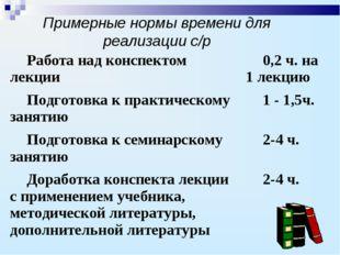 Примерные нормы времени для реализации с/р Работа над конспектом лекции0,2 ч