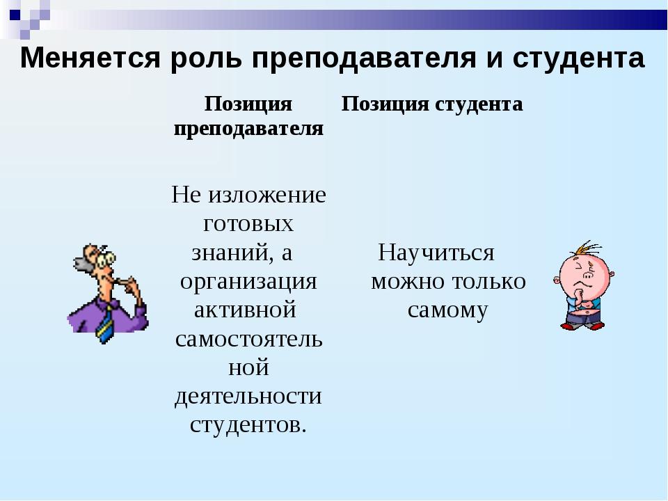 Меняется роль преподавателя и студента Позиция преподавателяПозиция студент...