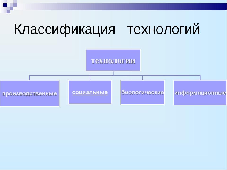 Классификация технологий