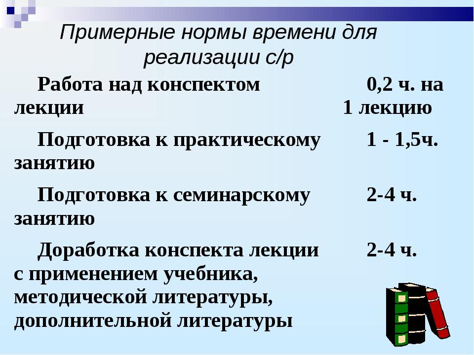 Примерные нормы времени для реализации с/р Работа над конспектом лекции0,2 ч...