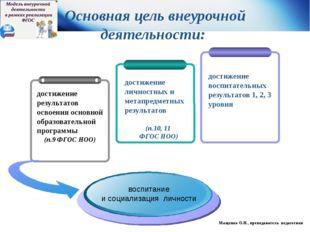 достижение личностных и метапредметных результатов (п.10, 11 ФГОС НОО) Основ