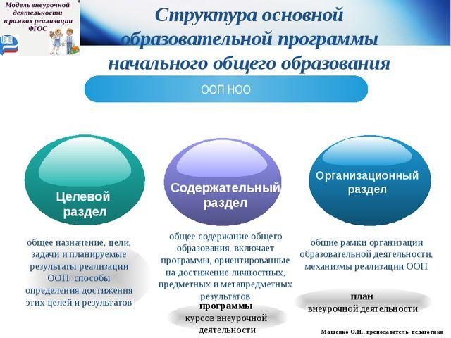 Структура основной образовательной программы начального общего образования ОО...