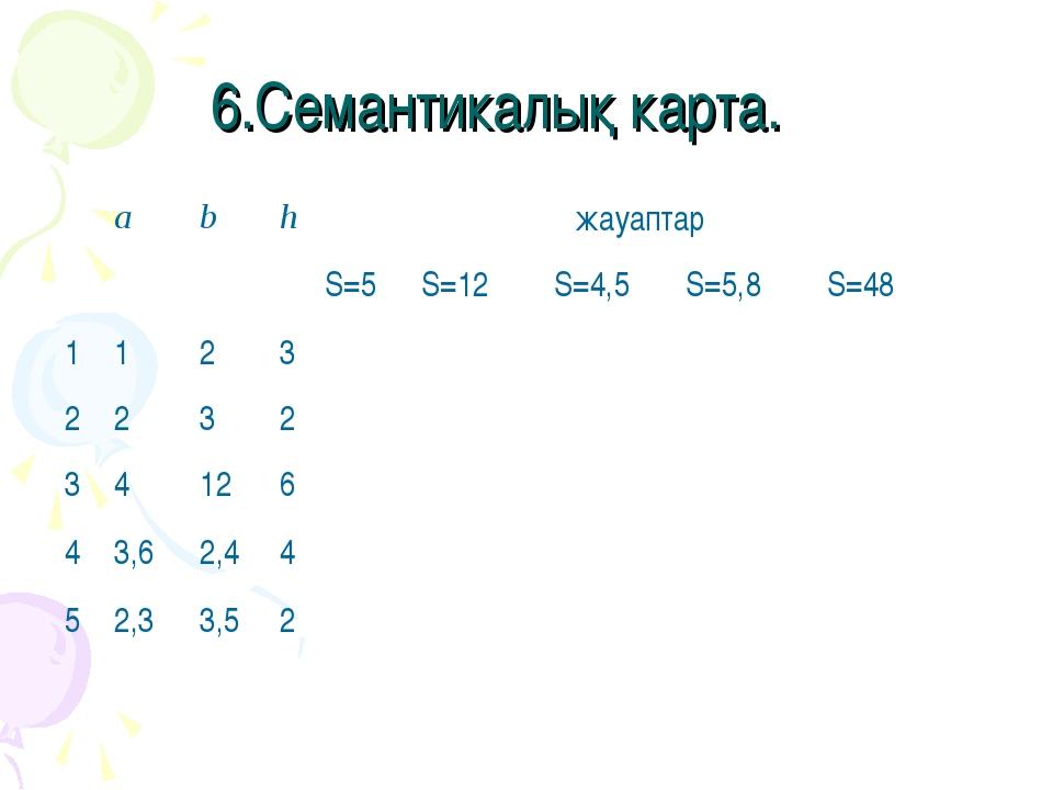 6.Семантикалық карта.