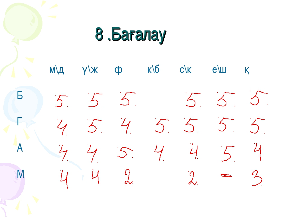 8 .Бағалау