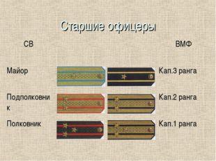 Старшие офицеры СВВМФ Майор Кап.3 ранга ПодполковникКап.2 ранга Полковн