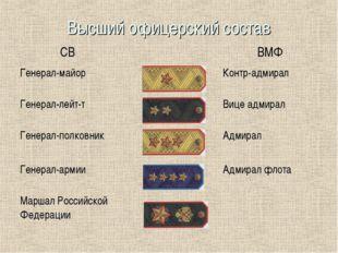 Высший офицерский состав СВВМФ Генерал-майорКонтр-адмирал Генерал-лейт-т