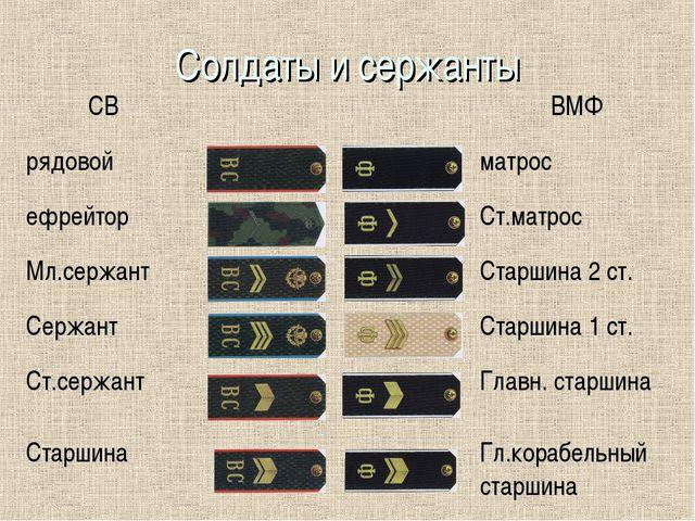 Солдаты и сержанты СВВМФ рядовойматрос ефрейторСт.матрос Мл.сержантСт...