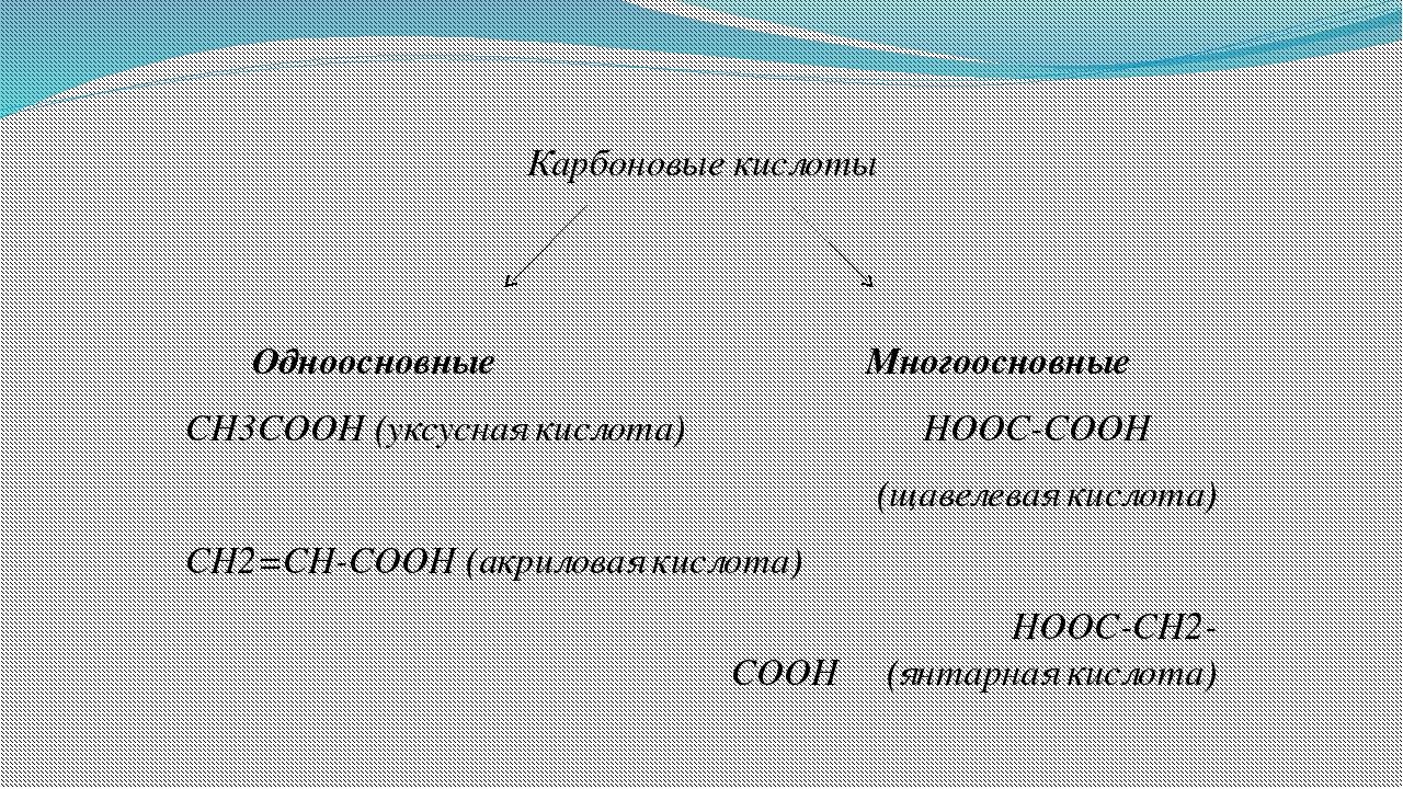 Карбоновые кислоты  Одноосновные Многоосновные СН3СООН (уксусная кислота)...