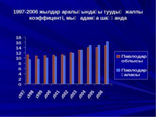 1997-2006 жылдар аралығындағы туудың жалпы коэффиценті, мың адамға шаққанда