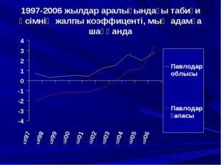 1997-2006 жылдар аралығындағы табиғи өсімнің жалпы коэффиценті, мың адамға ша