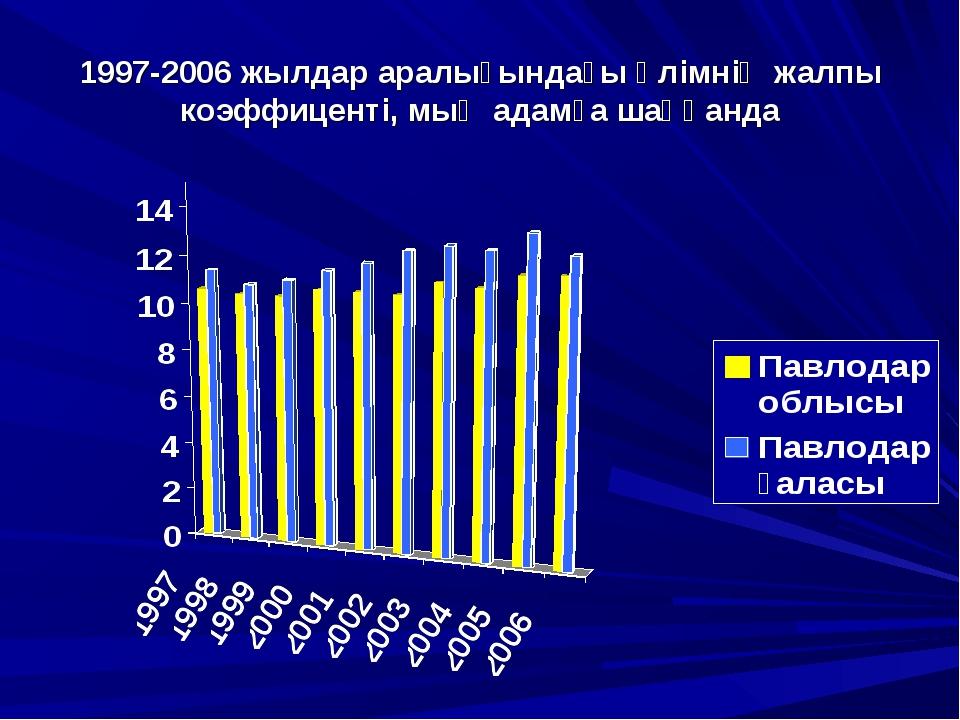 1997-2006 жылдар аралығындағы өлімнің жалпы коэффиценті, мың адамға шаққанда