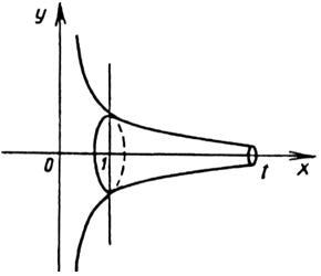 Вычисление объемов тел с помощью интеграла