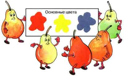http://www.razumniki.ru/images/articles/obuchenie_detey/risunok18.jpg