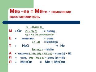 Me0 –ne = Me+n - окисление восстановитель Li - Al (без t) М + O2 Zn – Hg (t)