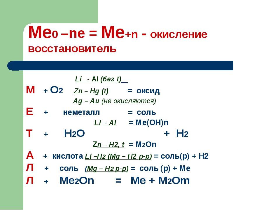 Me0 –ne = Me+n - окисление восстановитель Li - Al (без t) М + O2 Zn – Hg (t)...