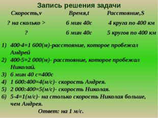 400∙4=1 600(м)-расстояние, которое пробежал Андрей 400∙5=2 000(м)- расстояние